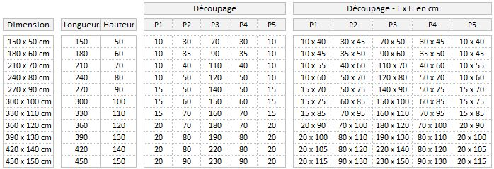 Guide taille tableau 5 parties